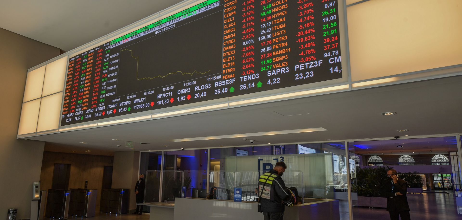 An electronic board shows the index chart at the Sao Paulo Stock Exchange after shares in Brazilian state oil giant Petrobras plunged amid news of a leadership shake-up on Feb. 22, 2021.